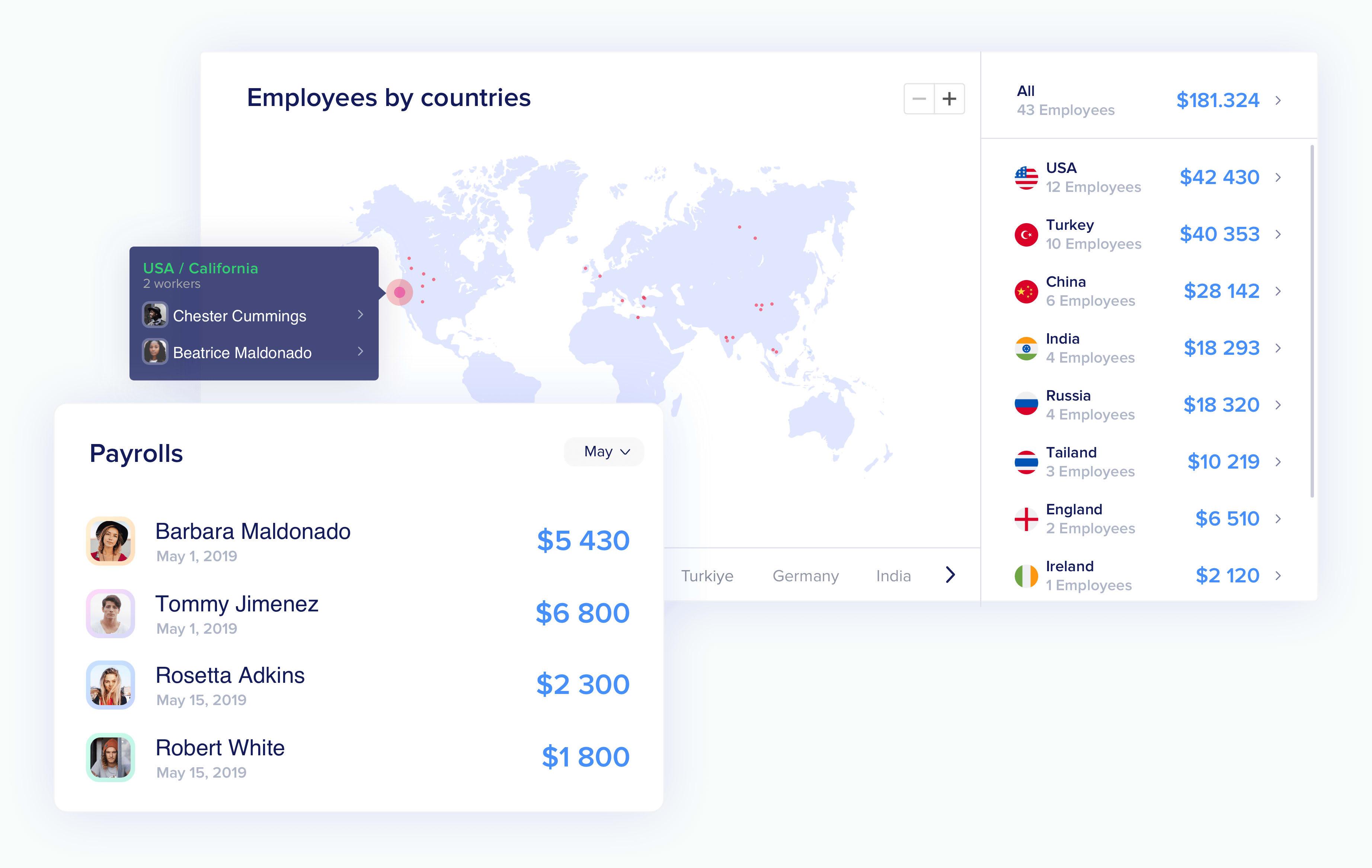 RemoteTeam.com Payroll